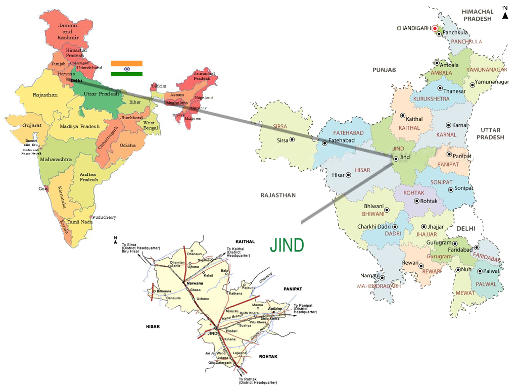 Location of Jind